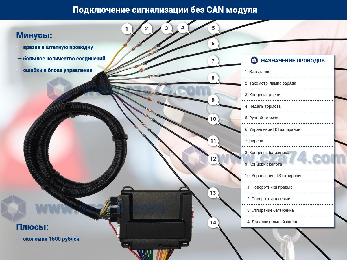 парктроник cenmax на 6 датчиков схема установки